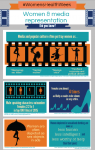 Women and media representation infographic